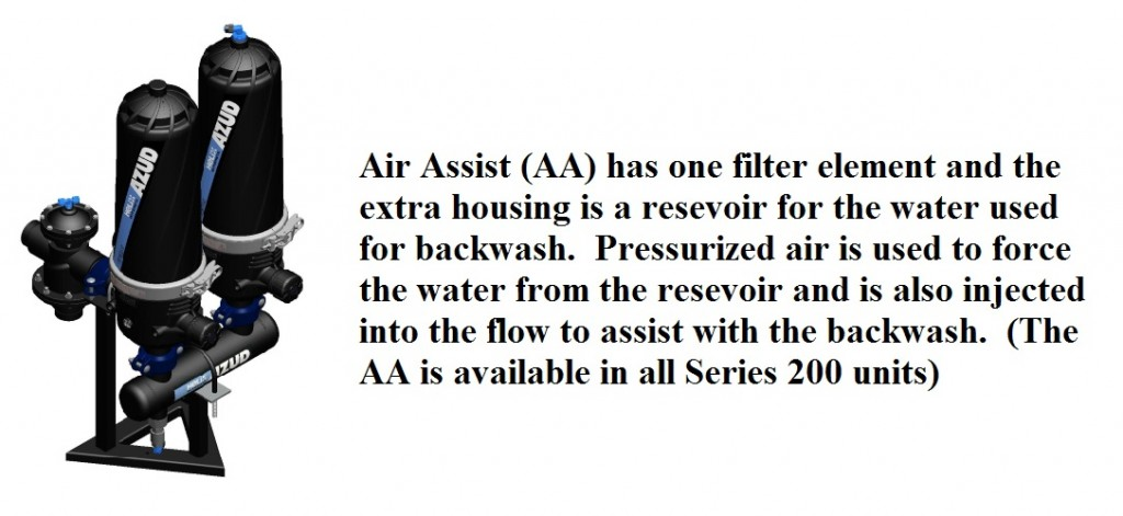 series201-description-of-air-assist-function